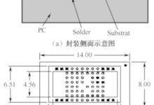 Intel对混合合金焊点的可靠性试验和评估