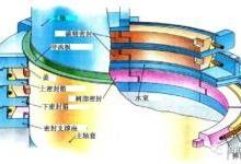 抽水蓄能机组主轴密封安装重点难点分析