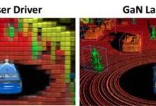 """车规级eGaN FET增强激光雷达""""视觉性能"""""""