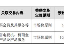 兆驰股份预计2019年日常交易金额为2.6亿元