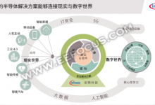 工业4.0践行者 英飞凌的工业物联网之道