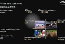 孙明俊:AI芯片评测非一日之功