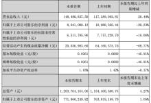 光韵达1Q19净利804.11万 同比下降20%