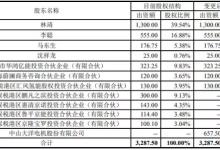 大洋电机拟3亿收购上海重塑20%股份