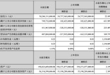 比亚迪Q1营业收入303.04亿元
