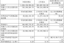 京华激光1Q19净利2593.4万元 同比增长5.77%