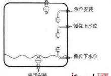 超声波液位开关和液位开关的区别