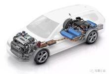 新能源路线之争,用车成本为第一要素