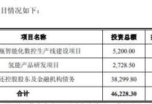 京城股份拟募资超4.6亿用于氢能项目