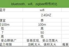 蓝牙、Wi-Fi和ZigBee 物联网三种常见无线通信技术对比