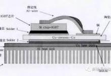提取IGBT结温的几种方法