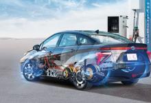 氢能与燃料电池产业链现状及发展前景