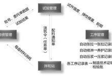 """铁路梁场智能生产管理系统 梁场管理必不可少的""""助力器"""""""