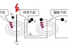 如何设计高精度、可靠的4-20mA通信?