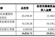 惠城环保首次公开招股说明书解析