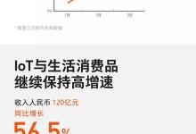 小米一季度财报:营收利润均超市场预期