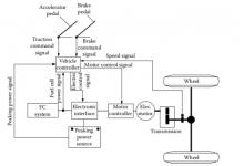 为什么说氢燃料电池汽车毫无竞争力?