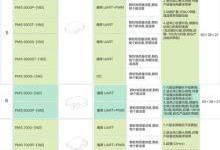 PM2.5传感器- OPC-R1
