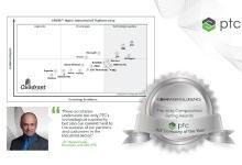 PTC工业物联网平台ThingWorx备受认可
