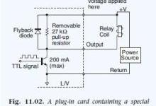 数字信号与脉冲序列调理技术