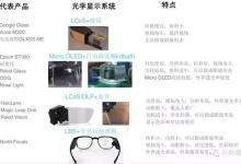 揭秘核心原理,了解AR眼镜背后的挑战