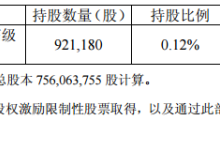 欧普照明董事丁龙拟减持不超15.35万股