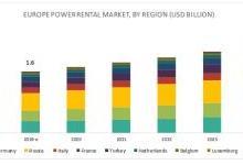 2019欧洲电力租赁市场规模将达16亿美元