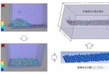 选区激光熔化SLM金属3D打印的熔池仿真分析