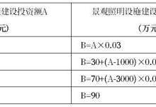 深圳景观照明设施拟给维护费及电费补贴