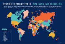全球主要化石燃料生产国地图发布