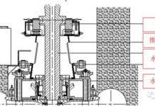 干货!抽水蓄能发电电动机结构型式选择