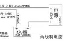 超声波液位传感器和投入式液位传感器对比