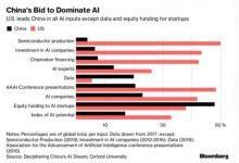 大数据与机器学习如何改变能源行业?