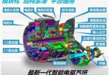 别克VELITE 5增程式电动汽车变速箱拆解