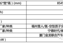 3款燃料电池产品入选320批推荐目录