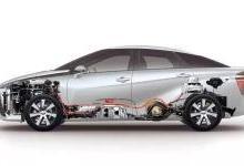 氢燃料电池车真的安全吗