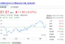 博通新财报营收未达预期盘后股价大跌