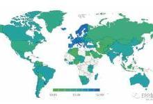 世界能源价格2019:概述