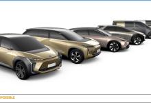 一文告诉你丰田为何开始进军电动化