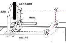 XL-80激光干涉仪提供最全面的机器校准方案
