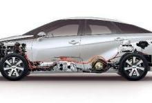氢燃料电池行业的发展需要再思考?