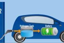 纯电动别再幻想,氢燃料电池利好会走一波