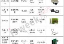 智慧路灯充电桩传感器技术应用方案
