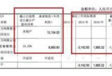 九龙汽车业绩亏损,江特电机遭深交所问询