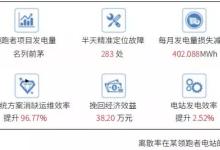 离散率分析:电站效率提升2.5%