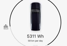Lightyear展示太阳能电动汽车