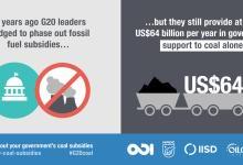 每年G20国家煤炭补贴至少达到639亿美元
