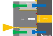圖片詳解:挪威加氫站氫氣泄露原因