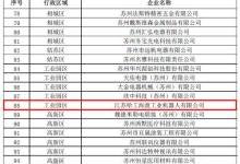 """HRG哈工海渡荣获""""企业质量信用A级企业""""称号"""