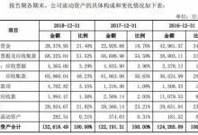 中辰电缆冲击IPO:产品曾因质量问题被罚